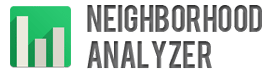 Neighborhood Analyzer
